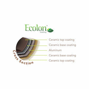 What is Ecolon Ceramic Nonstick Coating?