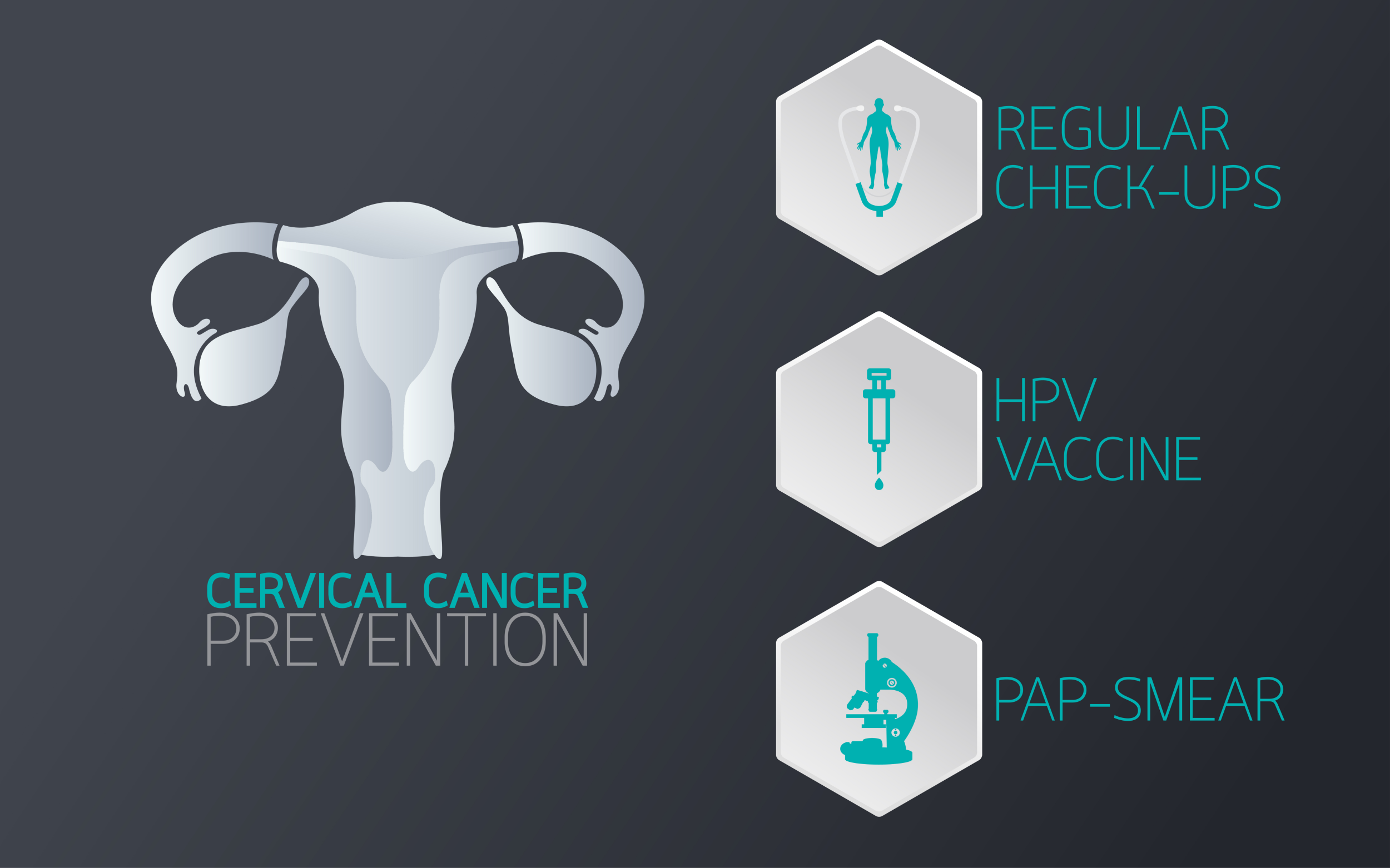 Cervical Cancer Prevention