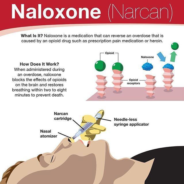 narcan how it works