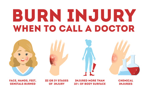Burn Injury When to Call a Doctor
