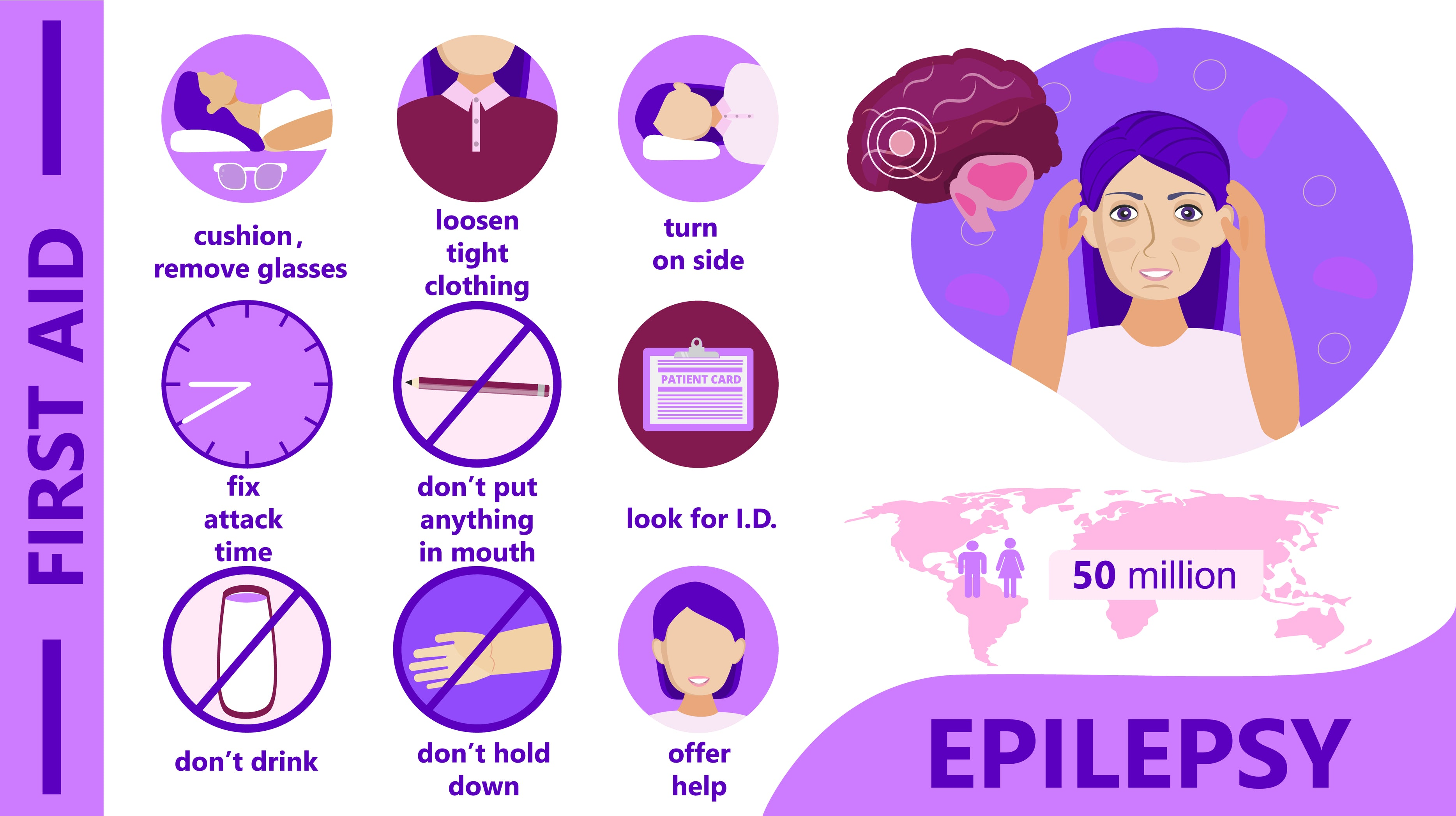 Epilepsy Recognizing and Treating a Seizure