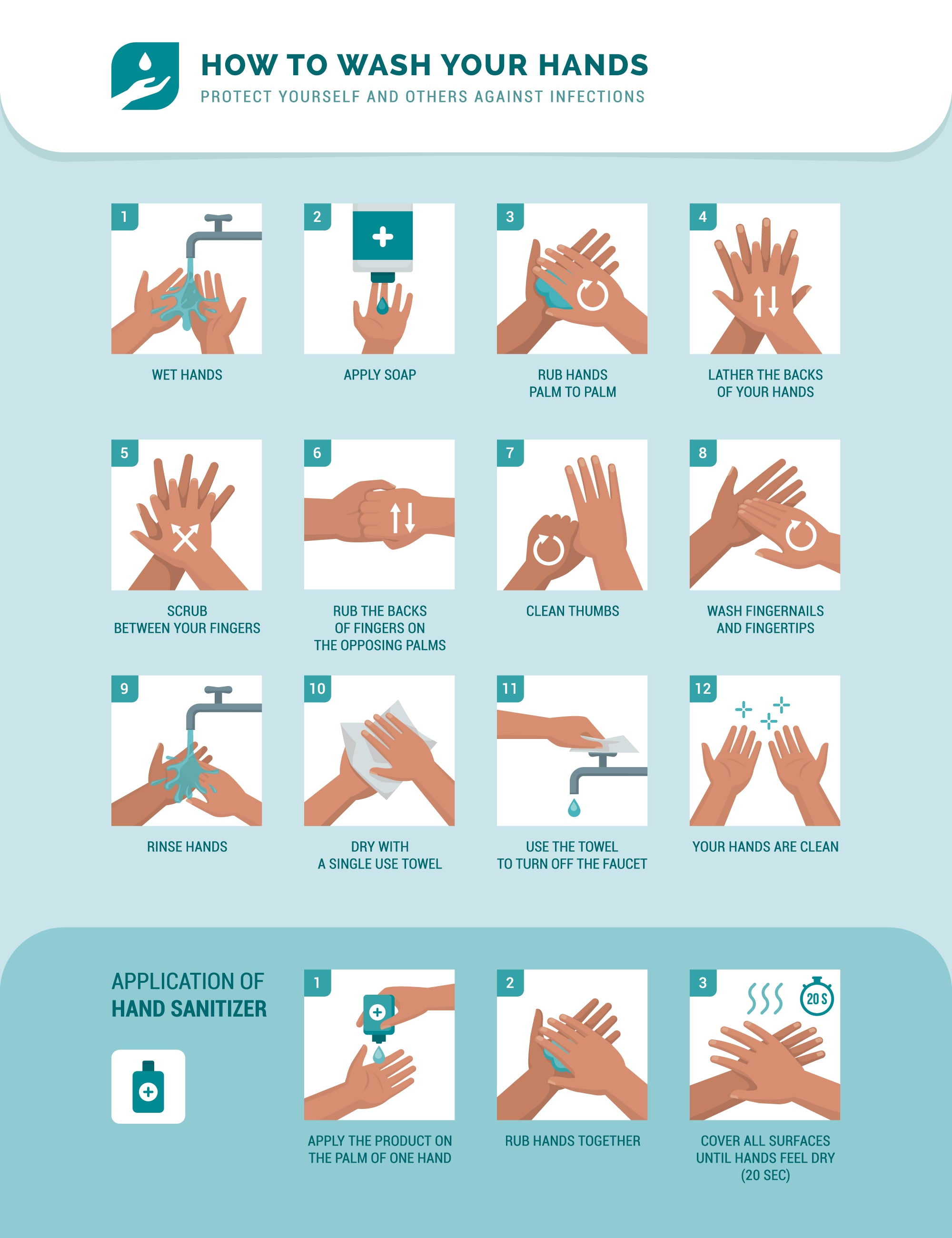 Tips for Effective Hand Washing