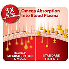 Buy MegaRed Advanced Triple Absorption Omega-3s online used to treat Heart Health Supplement - Medical Conditions
