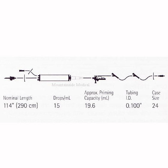LifeShield PlumSet SoluSet Iv Set 150 ml Burette Port