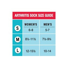 Buy IMAK Arthritis Pain Relief Socks online used to treat Arthritis - Medical Conditions