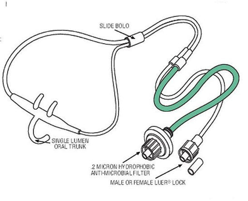 Oral-Trac Oxygen Cannula with Mouth & Nasal Prongs with 7' Tubing - Nasal Cannulas - Mountainside Medical Equipment
