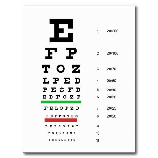 Snellen Eye Examination Chart