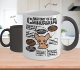 Anatomy of a Chihuahua Color Changing Mug
