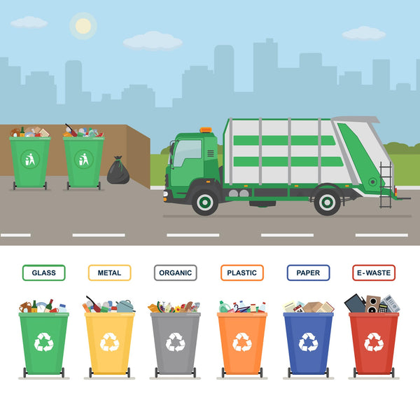 Consumers and Governments are Responsible for Waste and Recycling