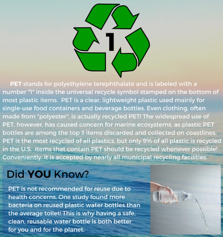 4ocean Education - Polyethylene Terephthalate