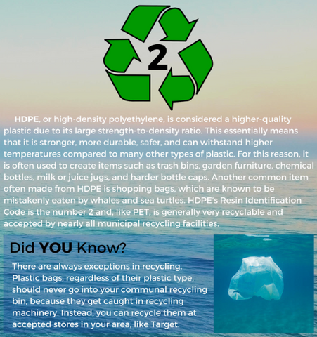 4ocean Education - High-Density Polyethylene