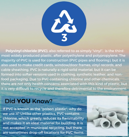 4ocean Education - Polyvinyl Chloride