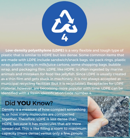 4ocean Education - Low-Density Polyethylene