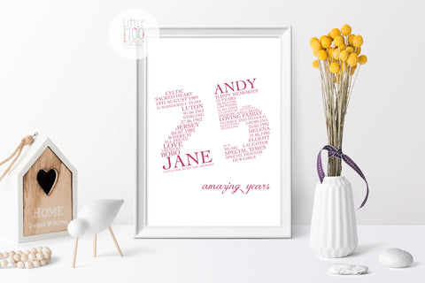 Personalised Amazing Years (2 Digits) Print