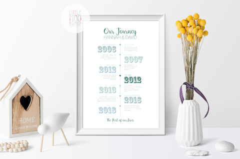 Personalised Our Journey Print