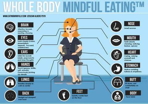 whole body mindful eating