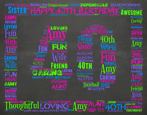 40th Birthday Gift Ideas Personalized Gifts