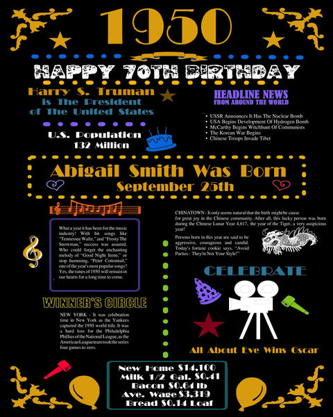 70th Birthday Gifts. Fun Facts From 1950. 70th Birthday