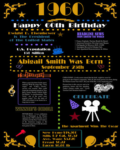 60th Birthday Gift. 1960 Facts Time Capsule. 60th Birthday Party Decoration 8 x 10 Print