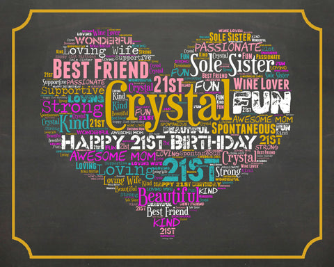 Personalized 21st Birthday Gift 21st Birthday Gift Twenty First Birthday Gift 21 Birthday Chalkboard Poster DIGITAL DOWNLOAD .JPG