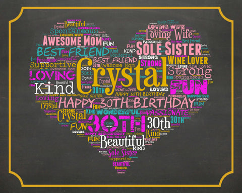 30th Birthday Gifts 30 Thirty Gift Ideas Chalkboard 1987 Poster DIGITAL DOWNLOAD