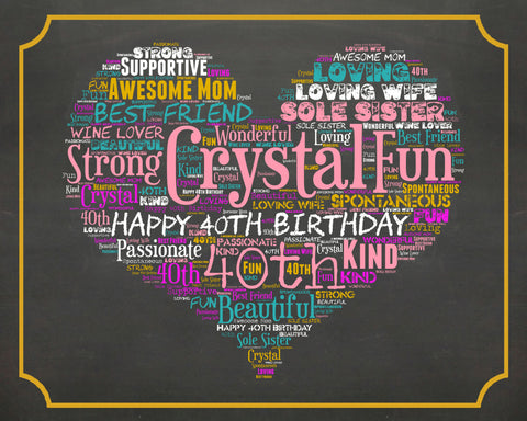 Personalized 40th Birthday Gift Forty Ideas 40 Chalkboard 1978 Poster