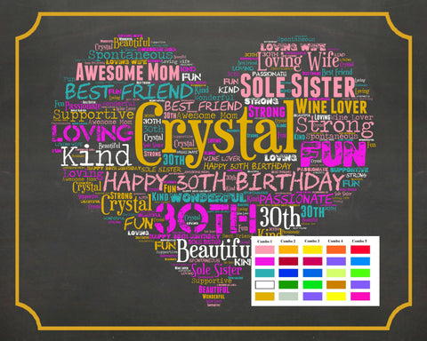 30th Birthday Gifts, Chakboard Wordart 8 x 10 Print