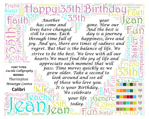 35 Birthday Gifts, Personalized, 35th Birthday Gift, Birthday Poem, 35th Birthday Gift Ideas, Unique Word Art 8 X 10 Print
