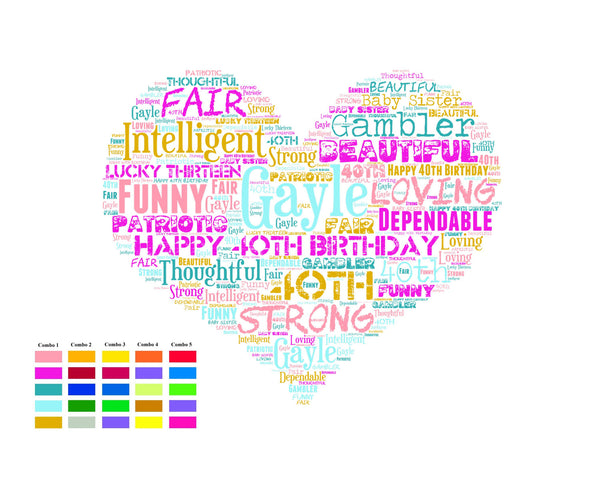 Chalkboard 40th Birthday Gift Ideas Gifts Forty