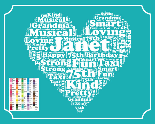 75th Birthday Gifts Personalized Poster Sign Decoration Gift For Her Mom 8 X 10 Print