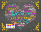 Eighty Birthday Gift Ideas 80th Birthday Gifts Chalkboard DIGITAL .JPG