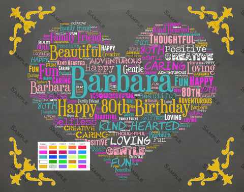 Eighty Birthday Gift Ideas 80th Birthday Gifts Chalkboard DIGITAL .JPG -DesignbyWord.Com