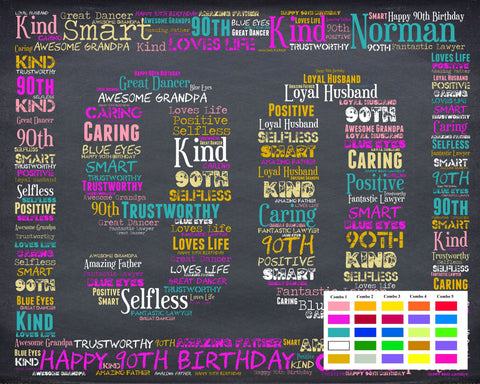 90th Birthday Gifts. Ninety Birthday Gifts. 90 Years Old Birthday Digital Download JPG