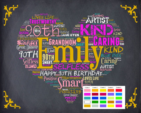 90th Birthday Gift Digital Download JPG