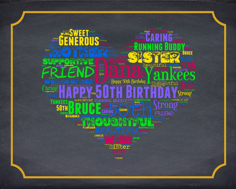 Personalized 50th Birthday Gift Ideas 50 Birthday Gifts Fifty Birthday Gift Ideas 50 Heart Birthday Chalkboard Word Art Poster DIGITAL DOWNLOAD .JPG