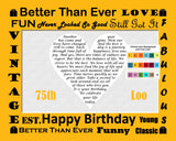 75th Birthday Gift Love Poem 75th Birthday Gift Ideas - 75 Birthday Heart Print 8 X 10