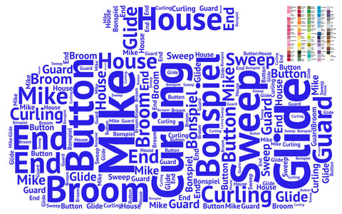 Curling Gift - Curling Gift Word Art - Curling Gift Ideas - Curler Gifts 8 x 10 Print