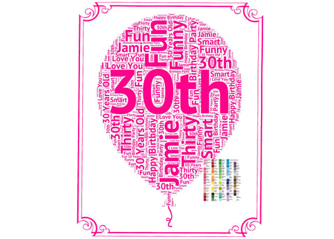 Personalized 30th Birthday Party Decoration Balloon Poster 30th Birthday Word Art - 20 x 24 Poster thirty Birthday Digital Download .JPG