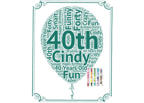 Personalized 40th Birthday Party Decoration Balloon Poster 40th Birthday Word Art - 20 x 24 Poster Forty Birthday Digital Download .JPG
