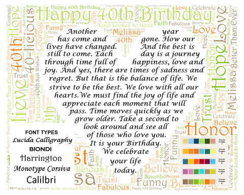 40th Birthday Gift Poem. 40th Birthday Wordart 8 X 10 Print