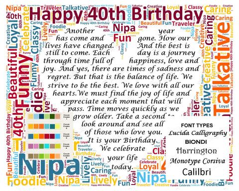 40th Birthday Gift Wordart. 40th Birthday Poem Word Cloud 8 X 10 Print. Forty Birthday Gifts