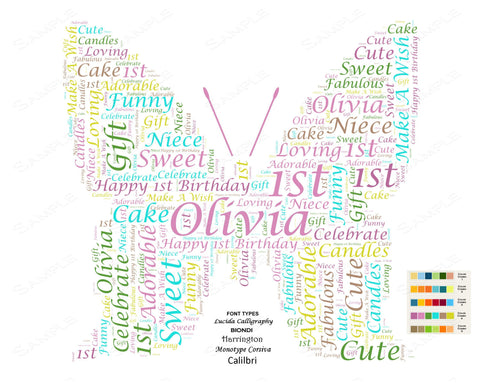 Personalized 1st 2nd 3rd 4th 5th Word Cloud Art Butterfly Birthday Gift Girl 8 X 10 Digital JPG 1st 2nd 3rd 4th 5th Birthday Gift Ideas
