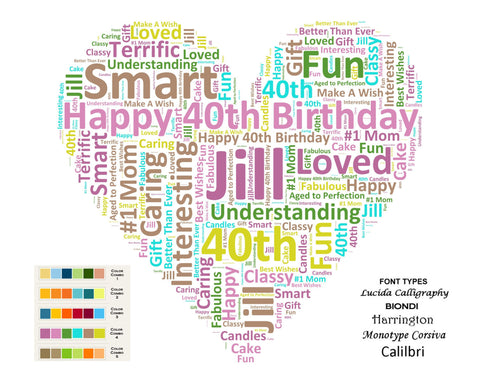40th Birthday Gift. 40th Birthday Heart Wordart 8 X 10 Digital Download .JPG. Unique 40th Birthday