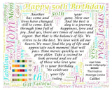 Personalized 50th Birthday Poem Word Cloud Art 50th Birthday Gift 8 X 10 Unique Fifty Birthday Gifts DIGITAL DOWNLOAD JPG