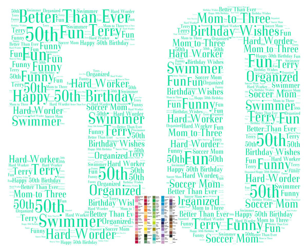 Personalized 50th Birthday Gift 50th Birthday Word Art 8