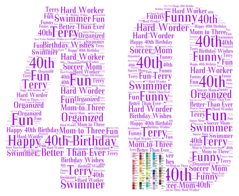 Personalized 40th Birthday Gift Word Art