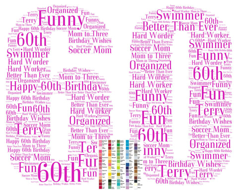Personalized 60th Birthday Gift Sixty Birthday Print Sixty Birthday Gift Ideas Word Art 8 x 10