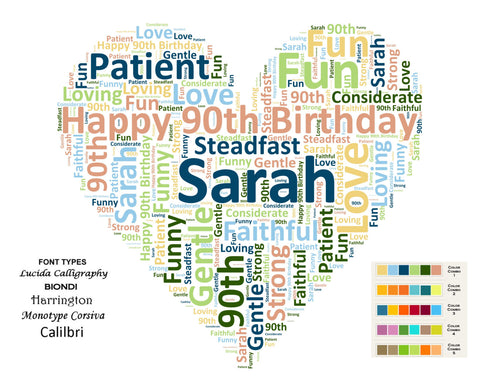 Personalized 90th Birthday Gift 90th Birthday Heart Word Art 8 X 10 Print Unique Ninety Birthday Gifts