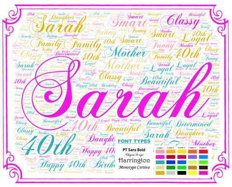 Personalized 40th Birthday Gift Word Art 8 X 10 Print
