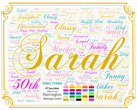 Personalized 50th Birthday Gift 50th Birthday Word Art 8 X 10 Print - Unique Fun Cute Fifty Birthday Gift Ideas